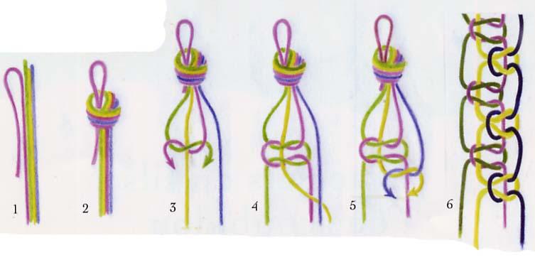 Formez une boucle dans un fil rose (schéma1) et nouez la avec 3 fils 1vert, 1jaune et 1 bleu (schéma2) ** Tissez les fils vert et jaune (schéma 3 et 4),